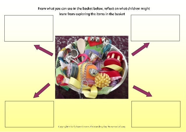 An activity for practitioners to reflect on heuristic play