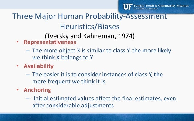 what is the availability heuristic You rely on the availability heuristic every day without realising it but how does it impact your business decisions and what are the alternatives.