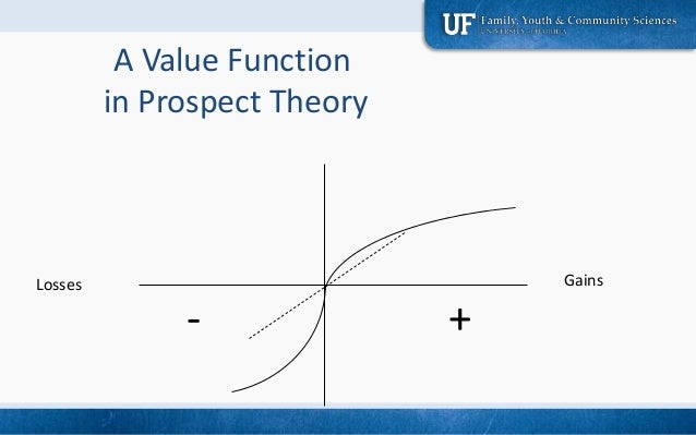heuristic value of a theory