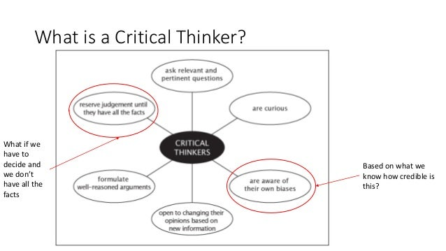 critical thinking testing Once you're clear what you want to apply for,  if your online application impresses us, we'll ask you to complete an online critical thinking test.