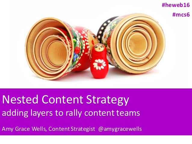 Nested	Content	Strategy	 adding	layers	to	rally	content	teams Amy	Grace	Wells,	Content	Strategist @amygracewells #heweb16 ...