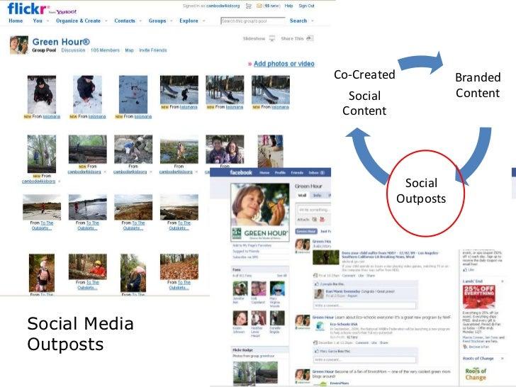 Social Media Outposts<br />