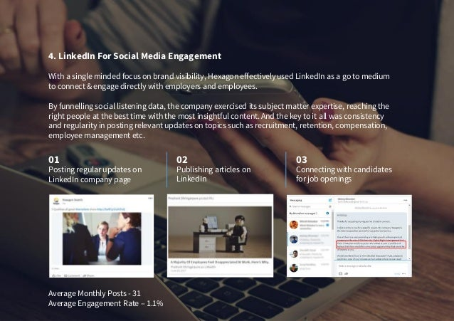 4. LinkedIn For Social Media Engagement With a single minded focus on brand visibility, Hexagon effectively used LinkedIn ...