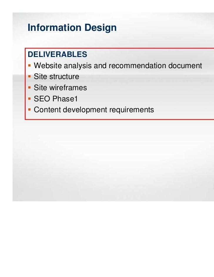 Web Content Development Process - Best Practices