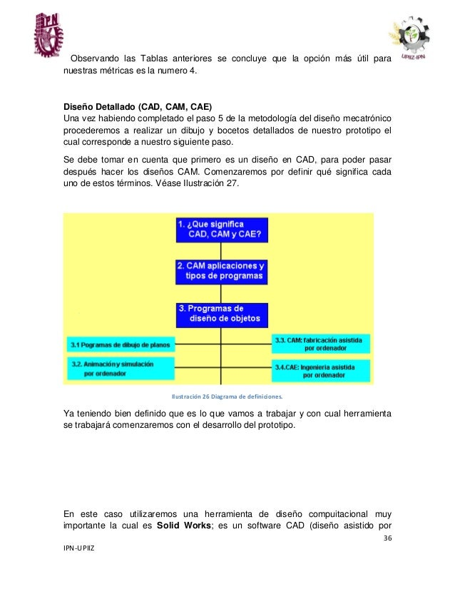 Lujo Director De Ingeniería Reanudar Elaboración - Colección De ...