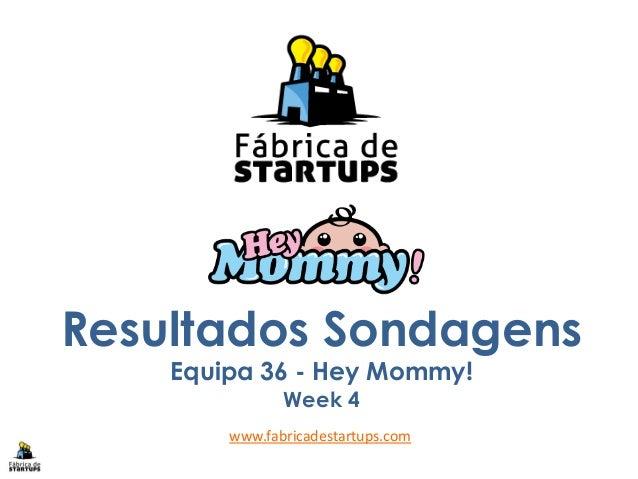 Resultados SondagensEquipa 36 - Hey Mommy!Week 4www.fabricadestartups.com