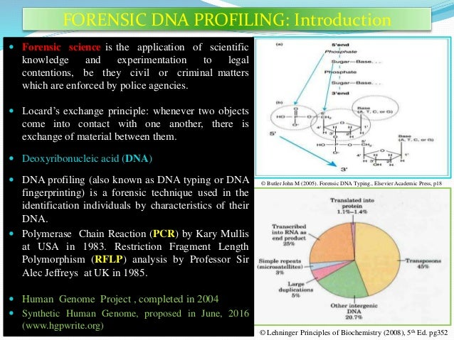 a description of dna fingerprinting also referred to as dna profiling and dna typing • a minisatellites (also referred as vntr) is a section of dna that consists of a short series of bases 10–60 base pairs • their analysis is useful in genetics and biology research, forensics, and dna fingerprinting.