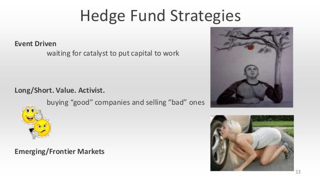 """Hedge Fund Strategies Event Driven waiting for catalyst to put capital to work  Long/Short. Value. Activist. buying """"good""""..."""