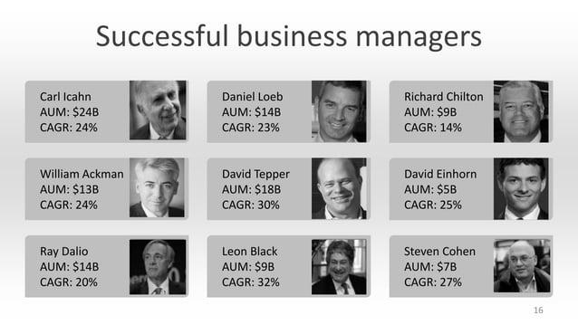 Successful business managers Carl Icahn AUM: $24B CAGR: 24%  Daniel Loeb AUM: $14B CAGR: 23%  Richard Chilton AUM: $9B CAG...