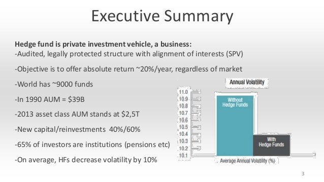 Executive Summary Hedge fund is private investment vehicle, a business: -Audited, legally protected structure with alignme...