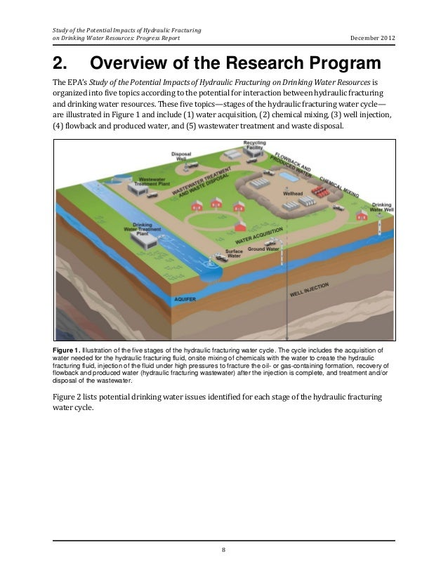 EPA Fracking Study Will Look at Water Use - Parker ...