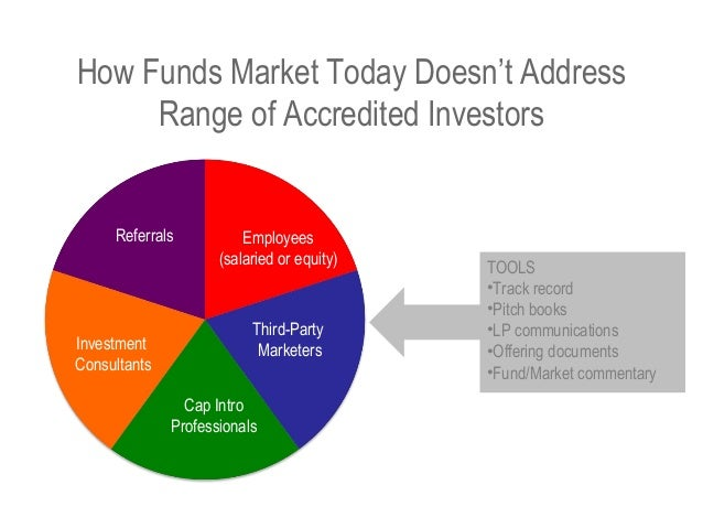 Capitalizing on the jobs act how to market hedge funds to uhnw inves - Family office vs hedge fund ...