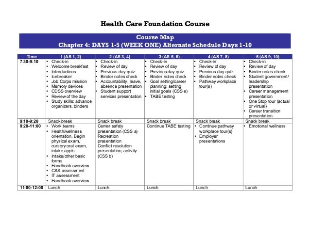 Health Care Foundation Course Course Map Chapter 4: DAYS 1-5 (WEEK ONE) Alternate Schedule Days 1-10 Time 1 (AS 1, 2) 2 (A...