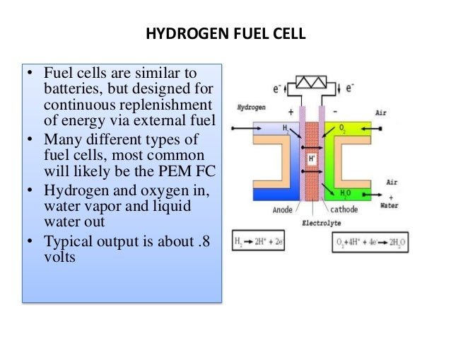 hydrogen fuel cell vehicle ppt
