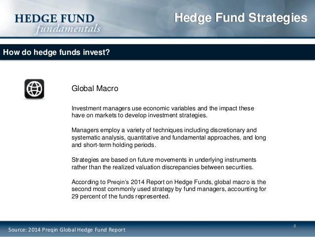 hedge funds vulture funds 11 most popular hedge fund strategies  let's start with an overview of the hedge fund industry hedge funds are private investment vehicles aimed to generate.