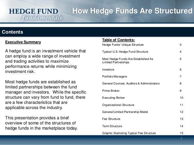 hedge fund startup checklist