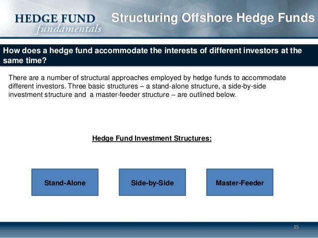 Can ira invest in offshore hedge fund crater regional workforce investment group
