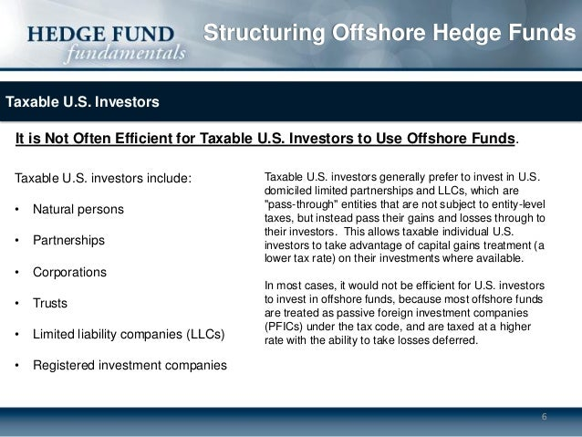 Can ira invest in offshore hedge fund low investment business plans in kerala