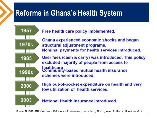 thesis on health insurance in ghana Health insurance in ghana: evaluation of policy holders' perceptions and factors influencing policy renewal in the volta region.