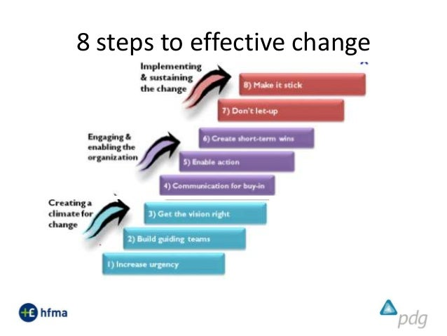 How to Communicate Change Effectively