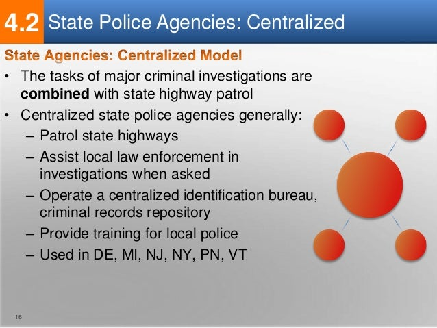 ADMJ2 - Intro to ADMJ - Chapter 4