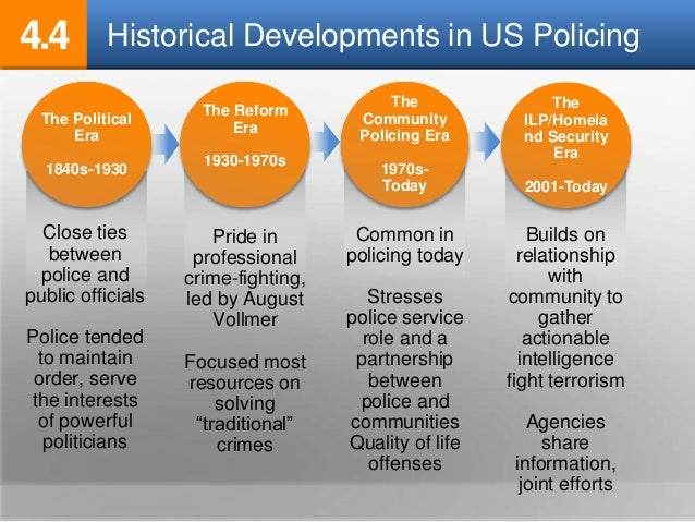 the evolution of policing The evolution of policing in america by steven j contreras and ann r bumbak format mla volume of 3 pages (825 words) assignment type : essay description the mandatory book, the evolution.