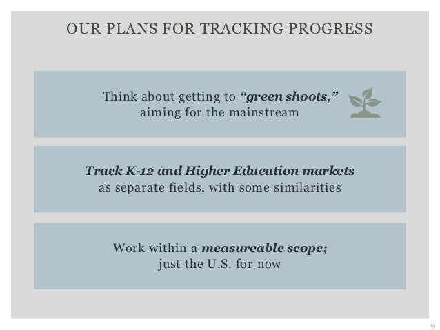 OUR PLANS FOR TRACKING PROGRESS 15 Work within a measureable scope; just the U.S. for now Track K-12 and Higher Education ...