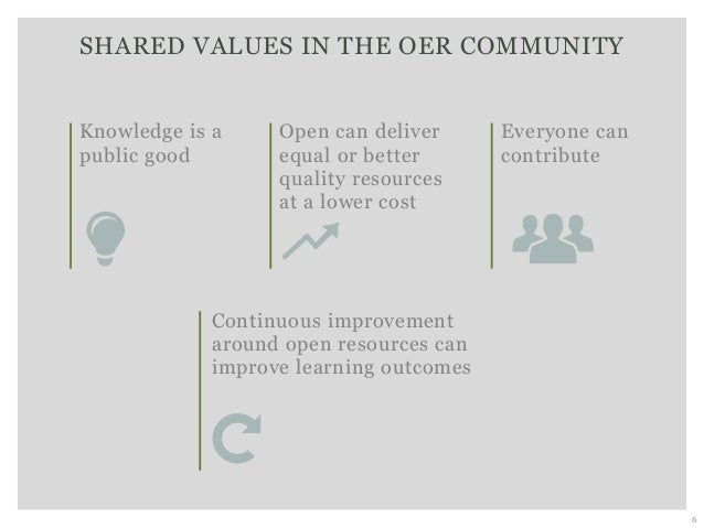 SHARED VALUES IN THE OER COMMUNITY 6 Open can deliver equal or better quality resources at a lower cost Knowledge is a pub...