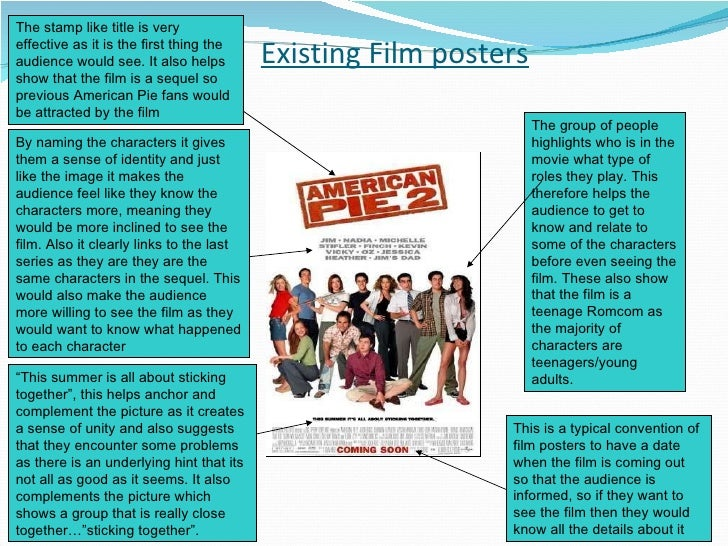 Existing Film posters The group of people highlights who is in the movie what type of roles they play. This therefore help...