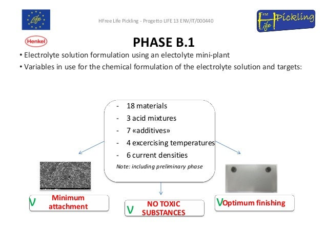 • Electrolyte solution formulation using an electolyte mini-plant • Variables in use for the chemical formulation of the e...