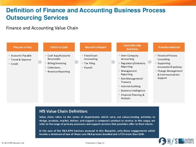 Hfsblueprintreport financeaccounting march2013 12 malvernweather Choice Image