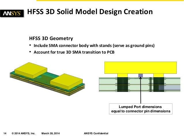 HFSS 3D Layout Phi vs HFSS CAD Classic