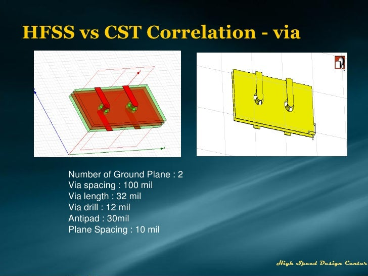 HFSS, CST Correlation