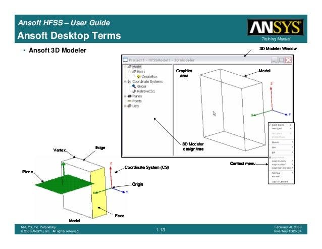 hfss user guide rh slideshare net Ansoft HFSS Project Flow Ansoft HFSS Tutorial