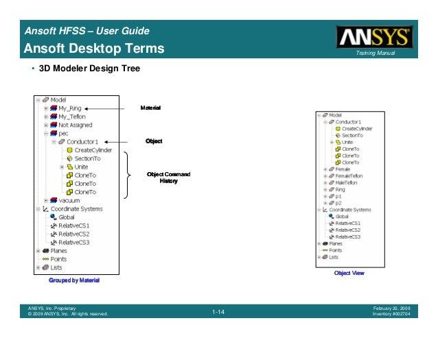 Ansoft Hfss 13 User Manual