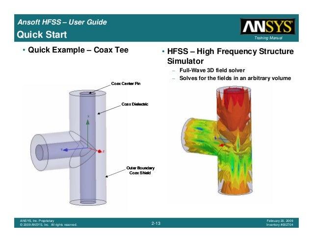 hfss user guide rh slideshare net ansoft hfss v13 user guide Ansoft HFSS Flow Design