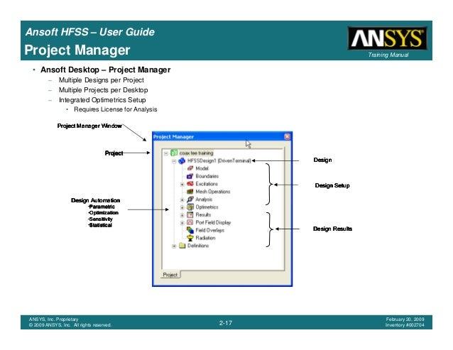 Hfss Manual Hfss V15 User Guide credits bfinances
