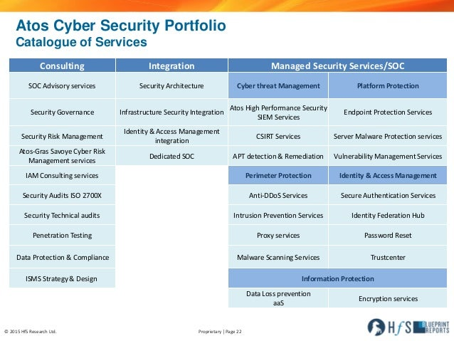Hfs Webinar Slides Delivering Cyber Security And Trust As