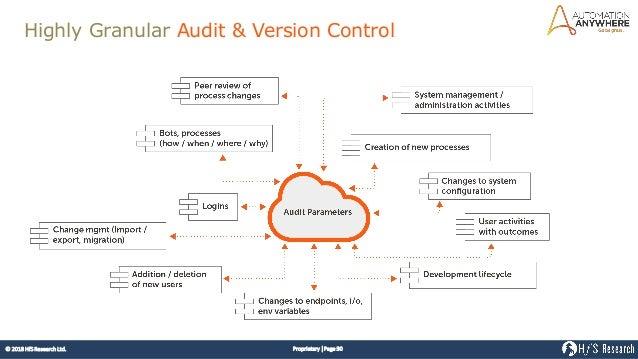 HfS Webinar - Getting RPA to Scale