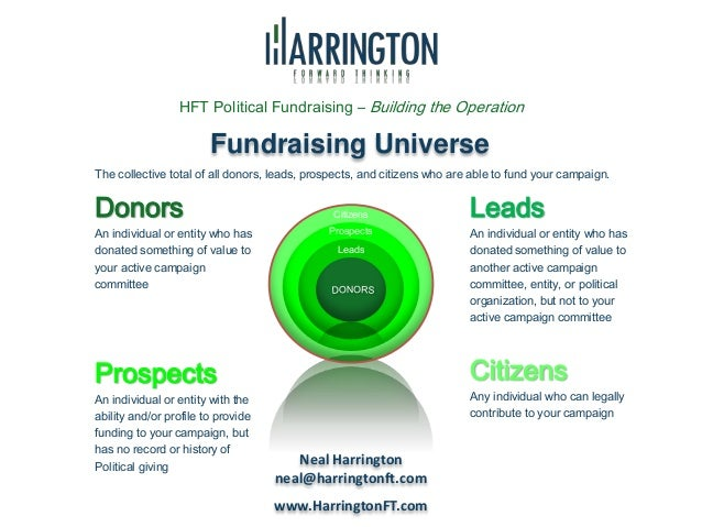 Fundraising Universe Donors An individual or entity who has donated something of value to your active campaign committee P...
