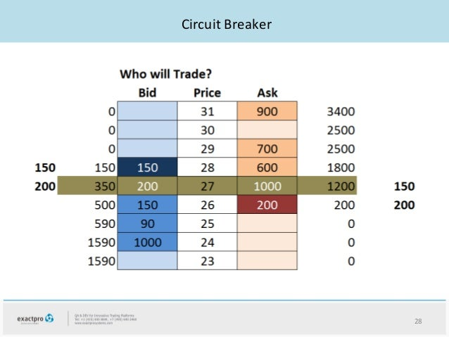 INSIGHTS INTO HIGH FREQUENCY TRADING FROM THE …