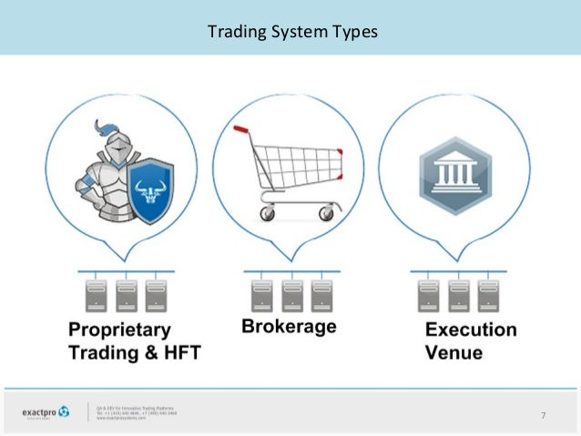 High sqn trading systems