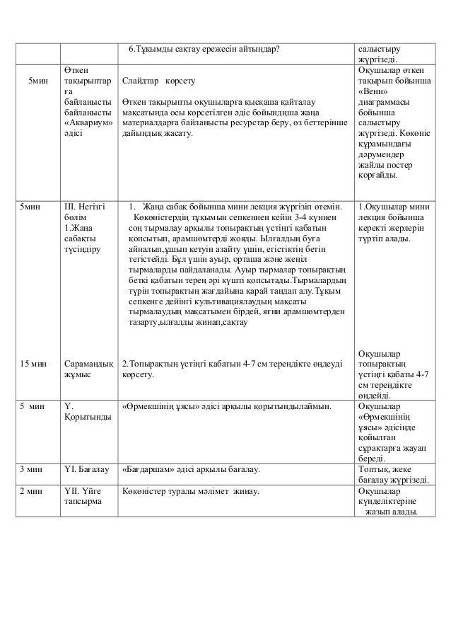 Слот Unicum ойындар ағасы онлайн казино ойнауға