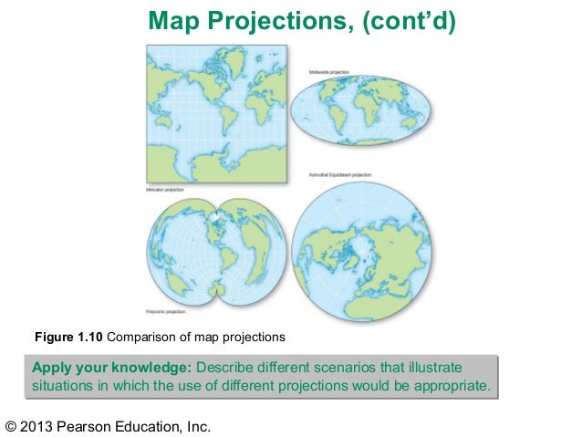 Hg E Chlecture - Changes in us employment international mapping pearson education inc