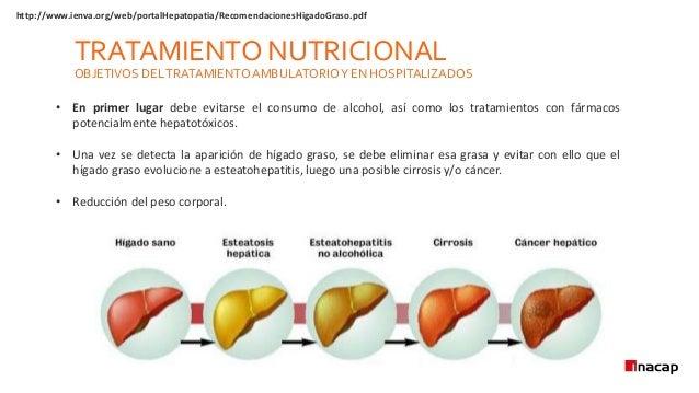 H gado graso cirrosis 1 for Medidas antropometricas pdf