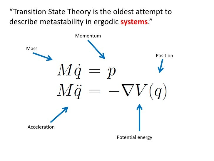 Transition State Theory Slide 3