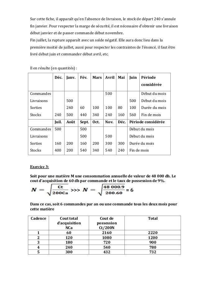 Gestion de production exercices - Comment calculer quantite de peinture ...