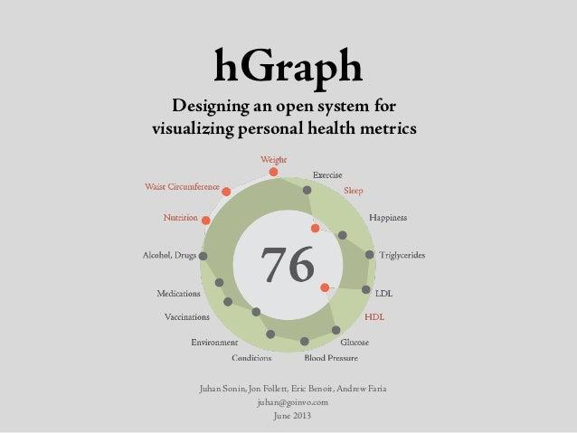 hGraphDesigning an open system forvisualizing personal health metricsJuhan Sonin, Jon Follett, Eric Benoit, Andrew Fariaju...