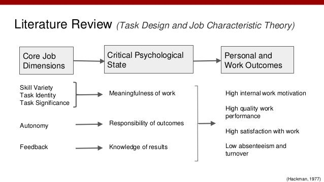 literature review of job satisfaction and motivation Motivation factors lead to job satisfaction because of 'the need of the individual  for self-growth  the literature review discussed in this paper.