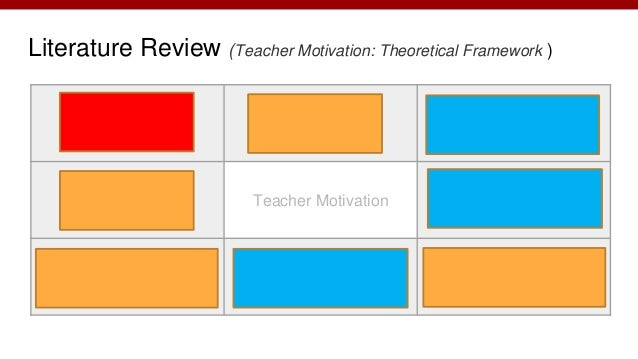 literature review on motivation theories A literature review on motivation frameworks are used by the researchers based on theory of motivation, with only few dimensions of motivation literature review.